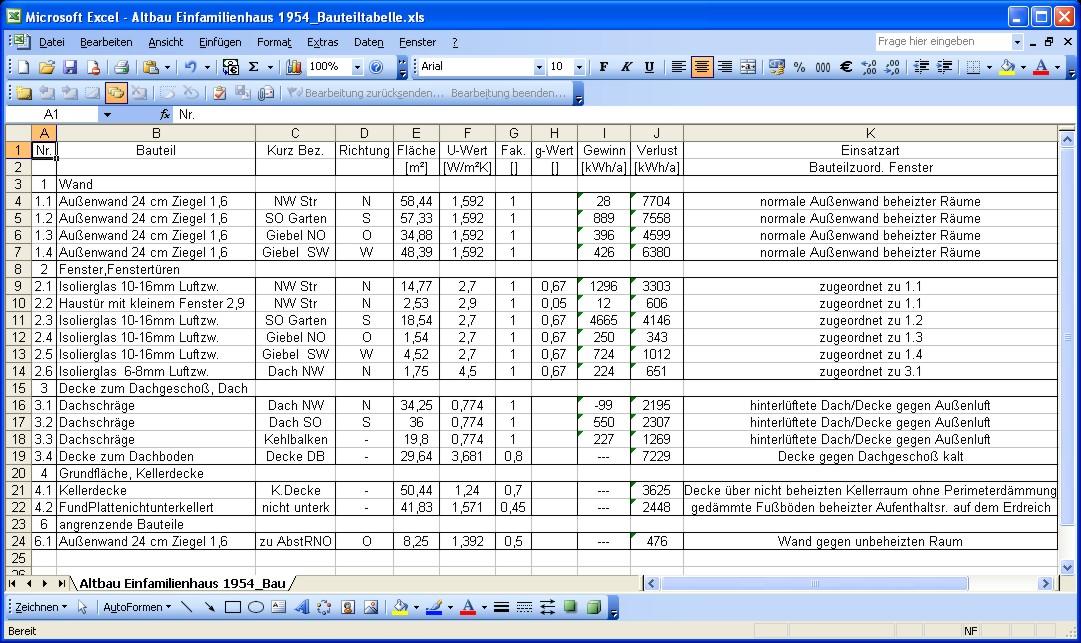 energiekosten berechnen formel